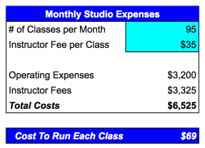 hypothetical monthly fitness studio expenses